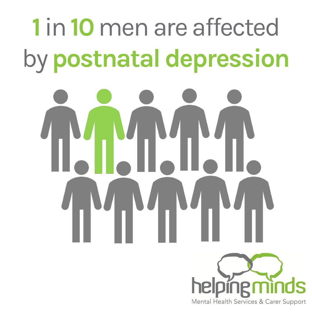 Postnatal Depression  Helpingminds. Insurance Signs. Sinus Drainage Signs. Nerd Signs. Temple Signs. Communication Signs. Nutrition Signs. Pit Stop Signs Of Stroke. Canker Sores Signs